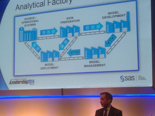 Consistency, repeatable results, reap the benefits of an Analytics Factory. #PBLS14 #sasblueprint http://t.co/I6jjzj1LUW