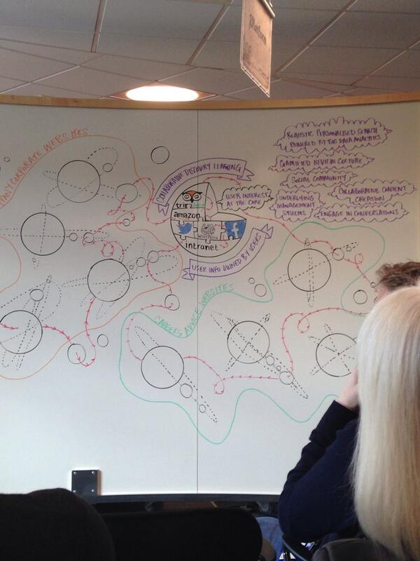 Loving the graphics at the #GoodCareersGuide event! http://t.co/bmjF1JHc8F