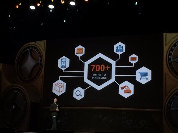 jarycarter: First part in #magentoimagine keynote is all about multi-channel. Enter @OroCRM - have a single view of customer! http://t.co/MwgaxZsC8l