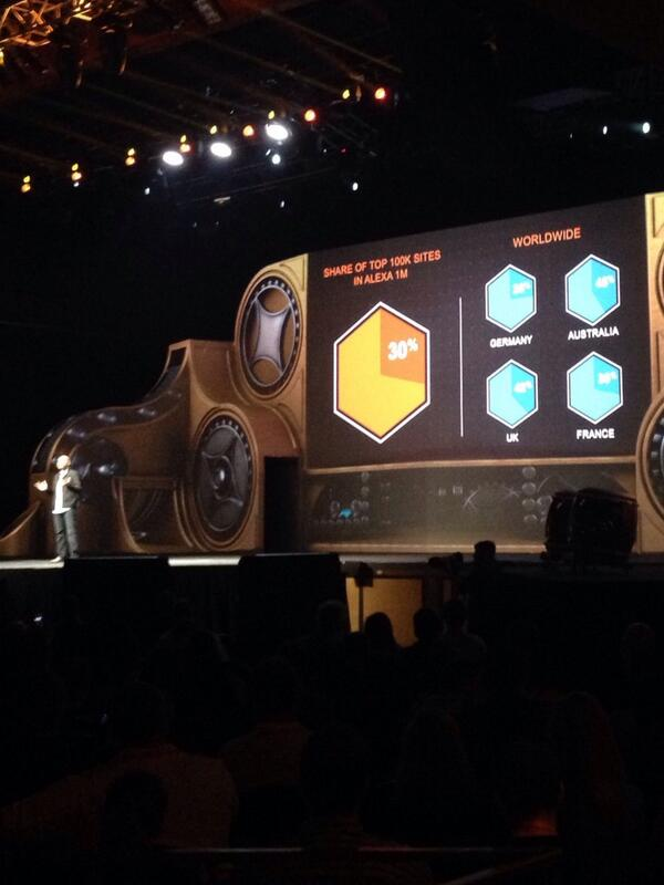 GroupeSmile: 3000 boutiques sous Magento EE #MagentoImagine http://t.co/U4uYlzjykr