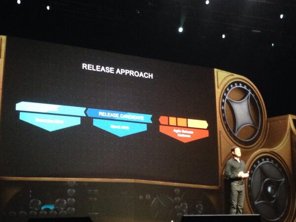 phoenix_medien: Agile release approach for #Magento2 announced #MagentoImagine http://t.co/RuhnbA7RRK