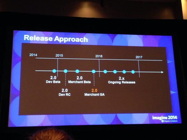 bobbyshaw: Magento 2 release plan #MagentoImagine http://t.co/NOA70Pze36