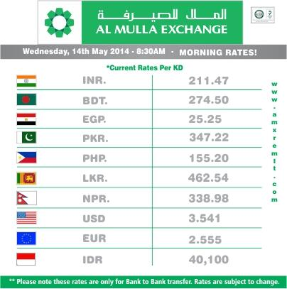 Al Mulla Exchange Rate