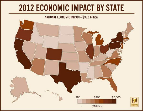 Craft beer's impact on WA economy exceeds $1 Billion! Why is nobody talking about this? http://t.co/B5wh7j5L50 http://t.co/QOj1A83ekv