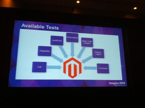 vrann: Answer to a question what do we test in Magento 2 from Max Pronko at #MagentoImagine http://t.co/HaXPDlIvHa