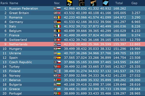 Campeonato de Europa. Sofía 2014 - Página 6 BnnCpTfIAAApvC_