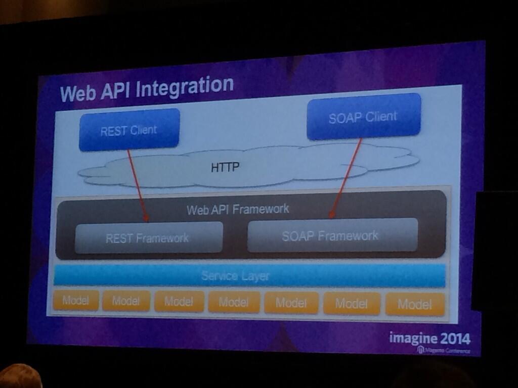 pinofilice: #MagentoImagine webapi Integration in Magento 2 @MeetMagentoIT http://t.co/O7VwkLloUU