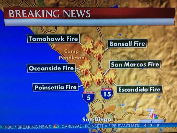"""@DagmarNBCSD: A total of 6 fires so far today, but Escondido is under control. http://t.co/fuJNMf9bF7"" Stay safe out there!"