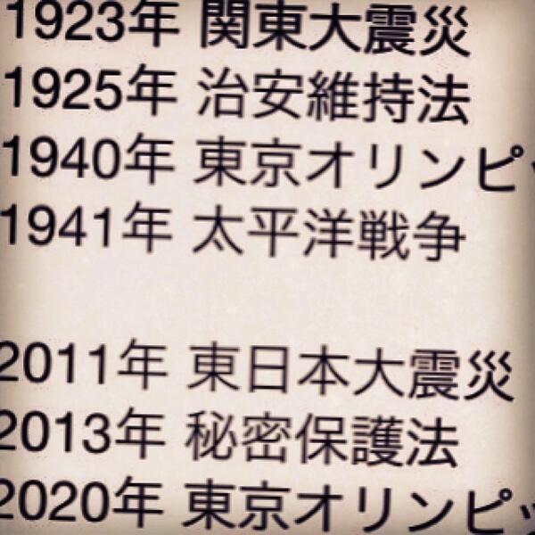 オリンピック 中止の歴史