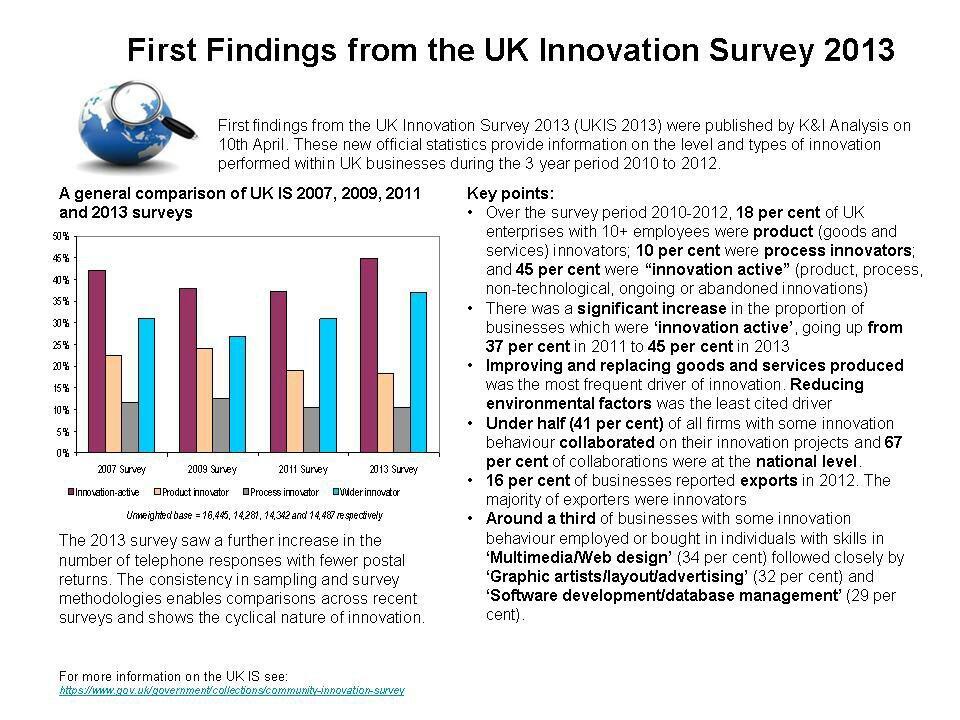Twitter / markwfranks: Good summary of key findings ...
