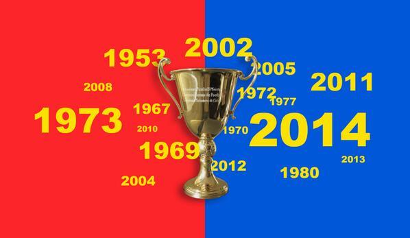 Der #FCBasel ist zum 5. Mal in Serie und zum 17. Mal insgesamt Schweizer Meister. http://t.co/e7Y29KFFAG #rotblaulive http://t.co/G1wJN14xam