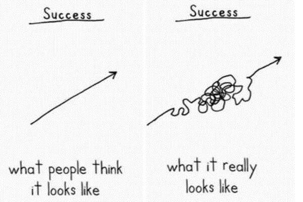 A5: Success: #HBRogue http://t.co/EwI6fPWcLI