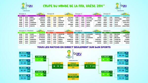 Copa America Calendrier.Bein Sports On Twitter La Coupe Du Monde De La Fifa Sur