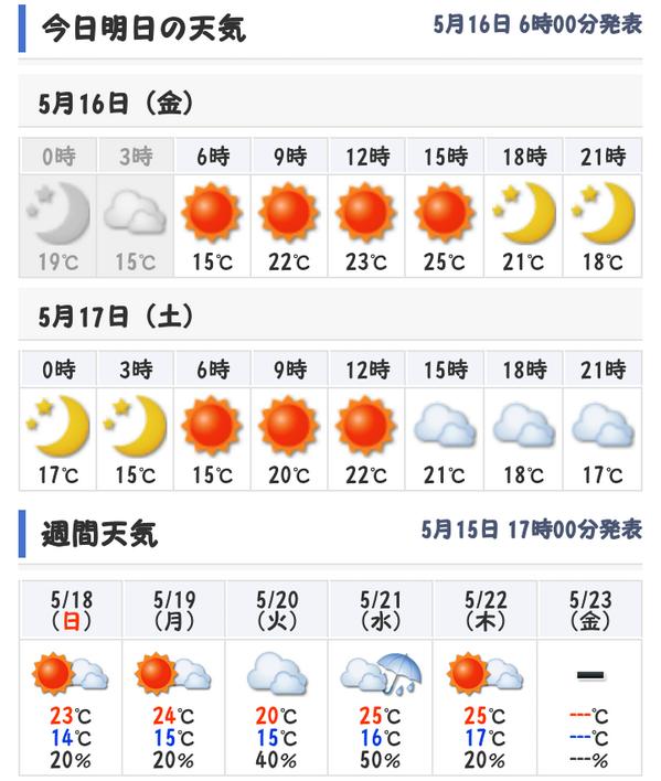 天気 今日 藤沢 の