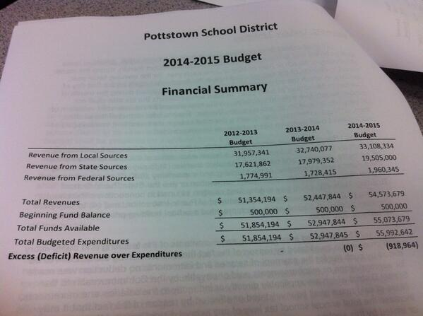 That's right, as if you hadn't had enough already, there's even MORE budget discussion on tap @ #Pottstown School Brd http://t.co/laRtQDi2Vc
