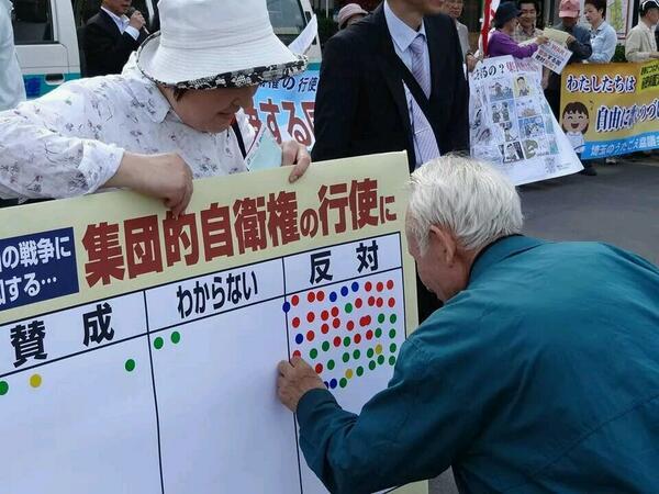 これが本物の民意。マスコミの世論調査は大嘘だ。RT @gaku_ito: 集団的自衛権のシール投票@浦和駅。 投票結果は、反対が270、わからないが15、賛成が18。 「理解をお願いしたい」という総理に、「理解できない!」との回答だ! http://t.co/pyCHTSh92g