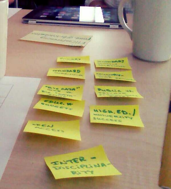 Brainstorming at #mim14. Image by the author
