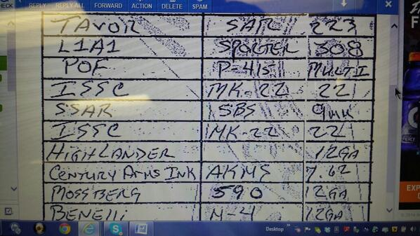 List of firearms #Panthers DE Greg Hardy  turned over to police. http://t.co/vpuEQ5hXT5