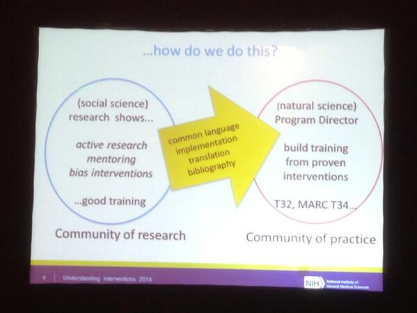 Why #Understandinginterventions? Bridging the research & practice communities. -Allison Hall, NIH/NIGMS http://t.co/DAxzqDpXr5