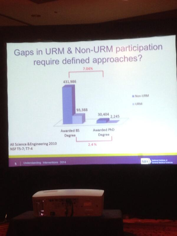 Hall: Frustrating gaps in minority participation in science & engineering #Understandinginterventions http://t.co/VLwrhIxLyz