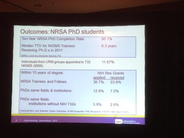 Hall: NRSA trainees graduate at higher rates (80 v 70%) and in shorter time (6 v 7 yrs) than those without #UI2014 http://t.co/Kt0BE2AXua