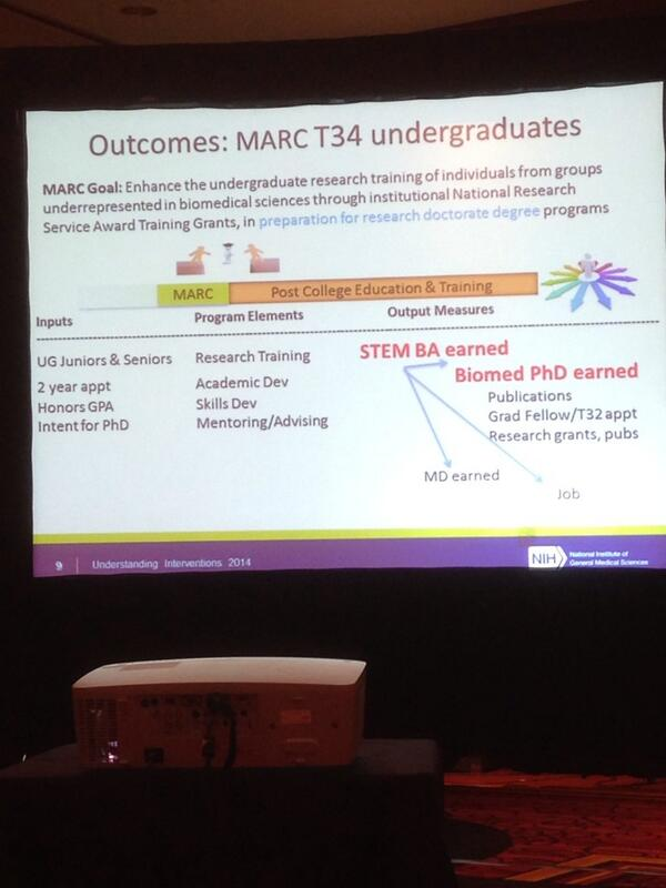 Hall: Long trajectory of MARC trainees. Long term outcome: did they get biomedical PhD? #UI2014 http://t.co/mp0fhBKBKe