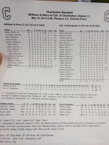 A quick look at the box score from today's marathon 23-inning game. http://t.co/T9FwrehlsT