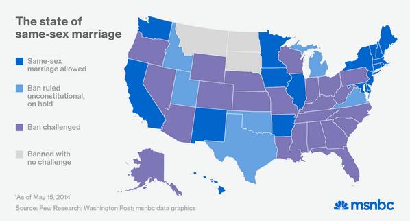 State ruling on same sex marrage