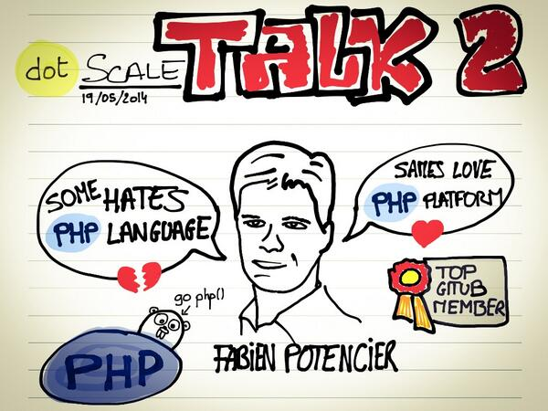 #dotscale sketch from @fabpot talk about php. http://t.co/J94S1tPC8g