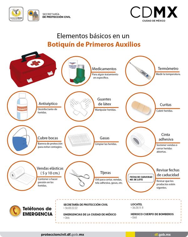 Elementos que debe tener un botiquin