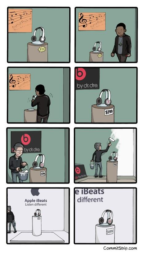 Apple has officially purchased Beats by Dre, so I can post this comic. It would be funnier if it wasn't so true... http://t.co/K5oCt6fzNU