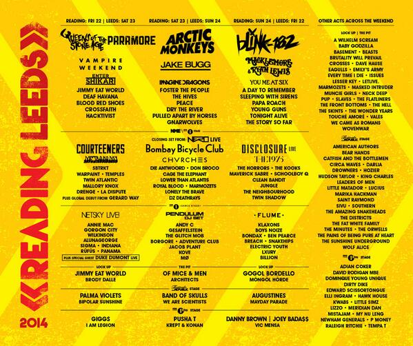Reading Festival 2014 | Lineup | Tickets | Prices | Dates | Video | News | Rumors | Mobile App | Hotels