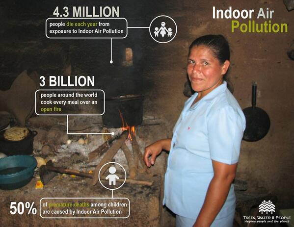 Fact: Indoor air pollution kills 4.3 million people globally each year  #energypoverty #cookstoves http://t.co/56wv5WSJWS