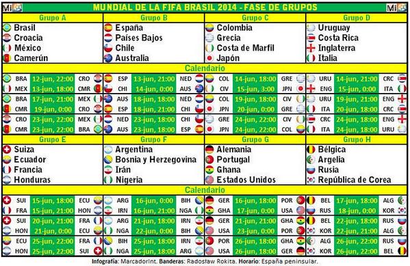 El calendario del Mundial en una imagen. Para consultarlo de forma sencilla: http://t.co/ISGHPf5qT6 http://t.co/T3hD8yELl7