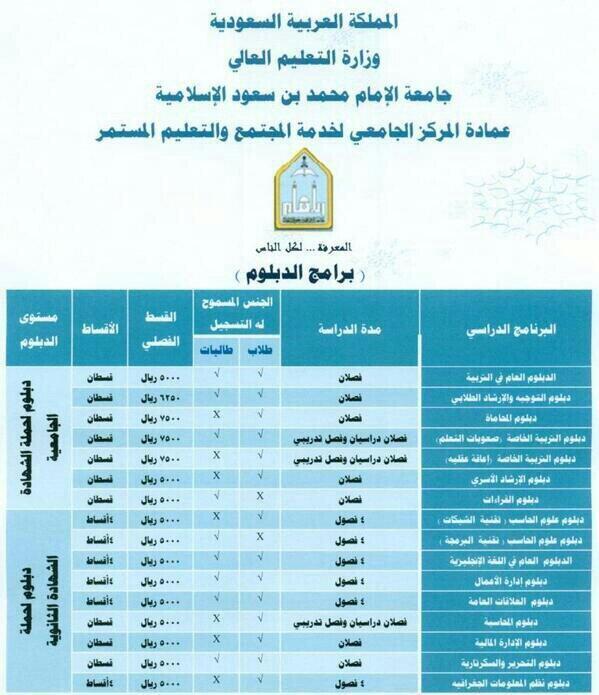 تجمع المسجلات في دبلومات جامعة الإمام 1436هـ حلول البطالة Unemployment Solutions