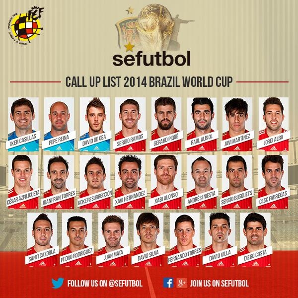 Spain Team Squad for FIFA World Cup 2014