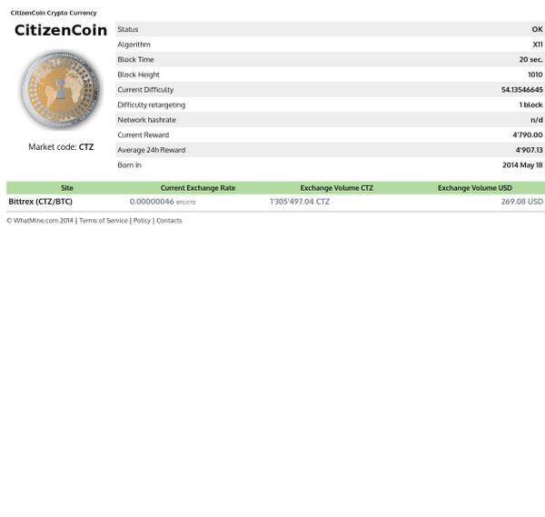 x11 coins list