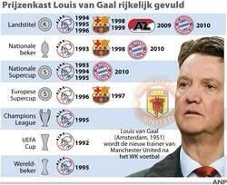 LVG 'This club #MUFC has big ambitions. I too have big ambitions. Together I'm sure we'll make history' #GGMU #ManUtd http://t.co/rk1gid4iJs