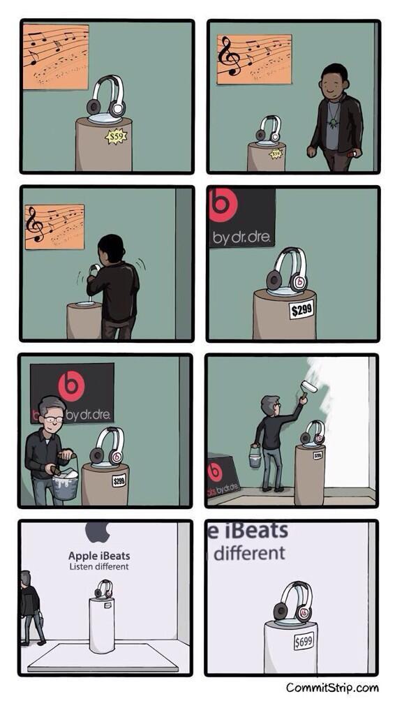 Le rachat de Beats par Apple ... ;) http://t.co/gizb2jTI6c