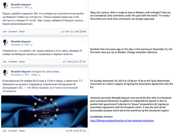 Journalist Mustafa Nayyem posted these calls to action on Facebook on November 21, 2013.