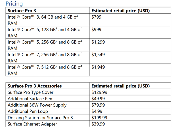 Here's the full price list for the Surface Pro 3 and accessories. (thanks @hoyty) http://t.co/XwwxsAuU6p
