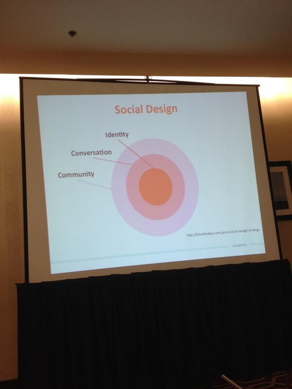 Social design: identity and community, and the conversations between them. @afshop #AMP14 http://t.co/D5TCiQjGvm