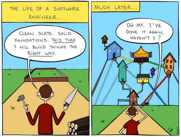 The Life of a Software Engineer - it's funny cos it's true!! http://t.co/rkzNZQ0PNM