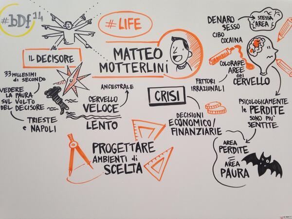 ho sempre sognato una mia lezione a fumetti in real time oggi e' successo grazie #bDf14 @ArtOfDecisions #motterlini http://t.co/Z1fnL5G8k9
