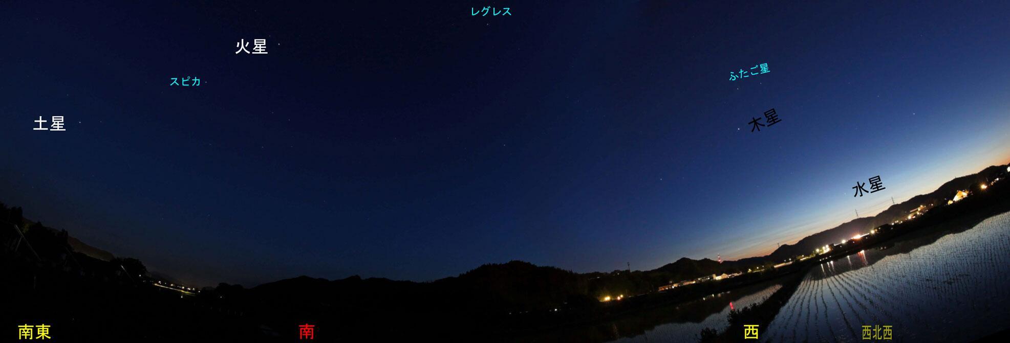 夕暮れに4つの惑星。