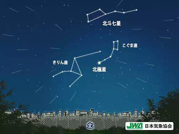 今夜ですよ→午後4時頃から8時台にかけて、北の空を広く見渡してみてください…ピーク時で1時間あたり100個以上と予想 【今夜24日】かつて観測されたことのない「きりん座流星群」が見られそう http://t.co/b7ukQG3Mnk http://t.co/xeMUFSlrNo