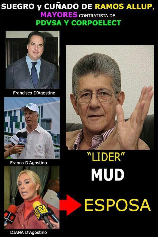 Gobierno de Nicolas Maduro. - Página 21 Boa0hlYIQAAs-kj