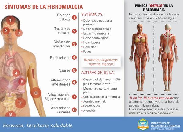 fibromialgia dolor muscular y debilidad