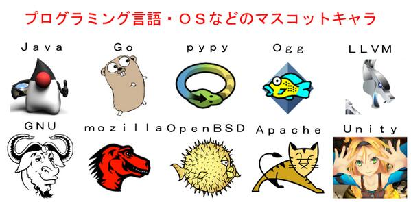 プログラミング言語とかOSのマスコットキャラを集めてみたけど、その仕事だけは日本人が専業でおこなうべきだと思った。 pic.twitter.com/Sgw3UuO8Zk