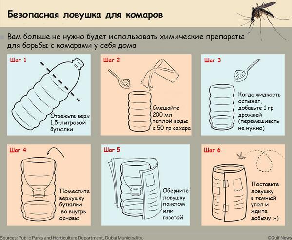 Ловушка для комариков http://t.co/9t2uEiZzlS